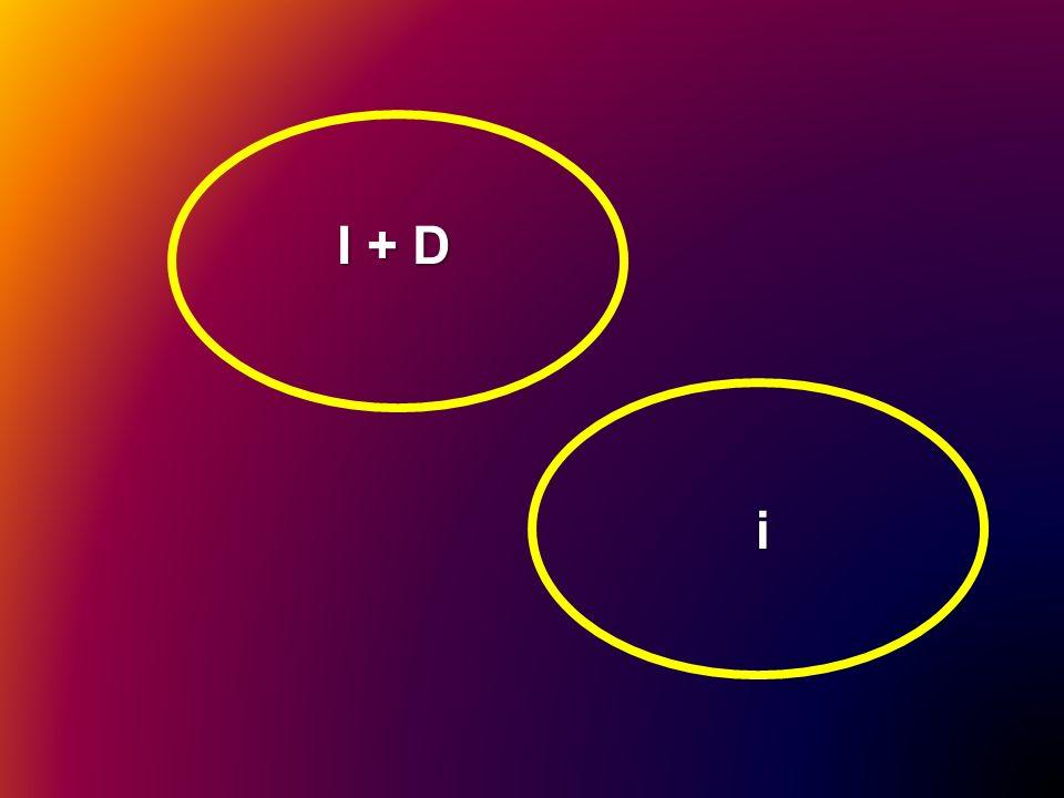 I + D i