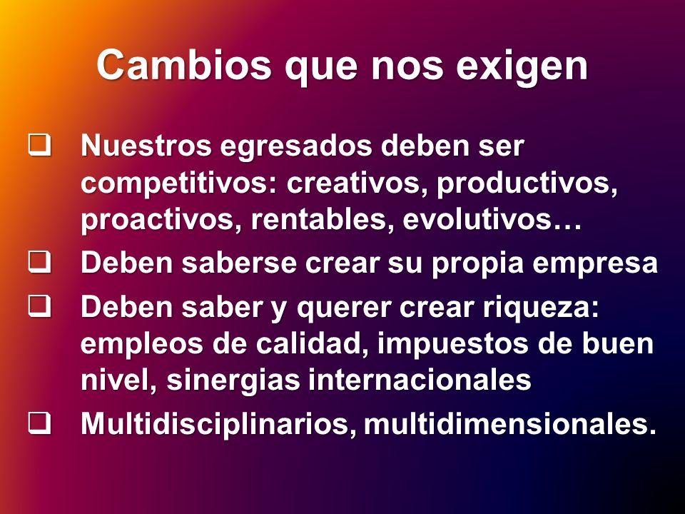 Cambios que nos exigen Nuestros egresados deben ser competitivos: creativos, productivos, proactivos, rentables, evolutivos…