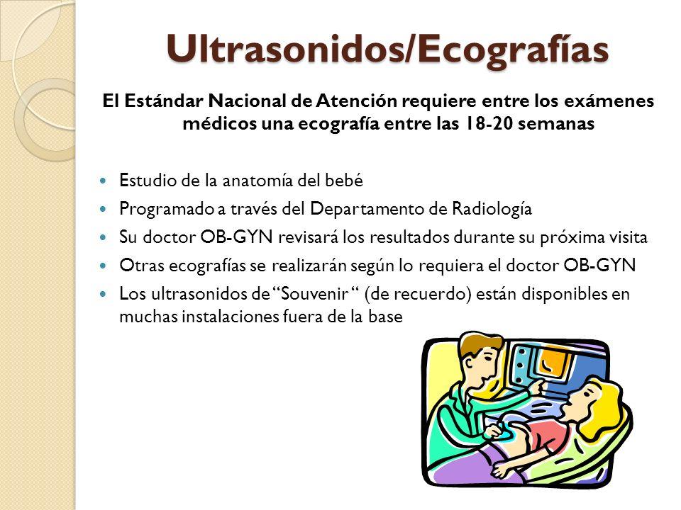 Ultrasonidos/Ecografías