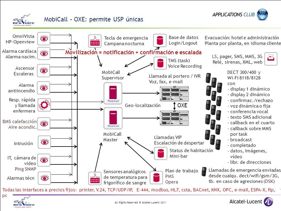 MobiCall – OXE: permite USP únicas