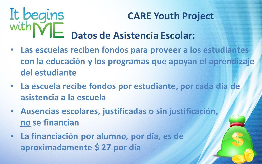 Datos de Asistencia Escolar:
