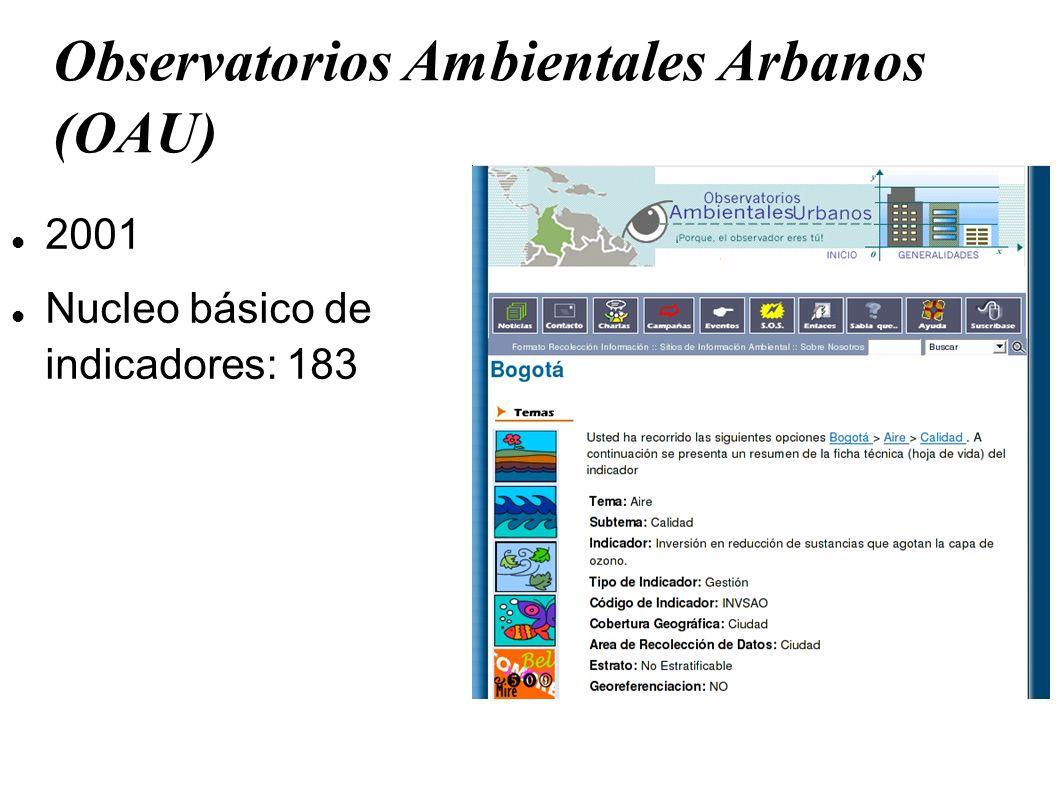 Observatorios Ambientales Arbanos (OAU)