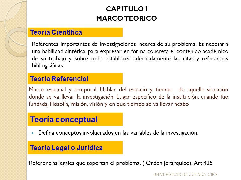 Teoría conceptual CAPITULO I MARCO TEORICO Teoría Científica