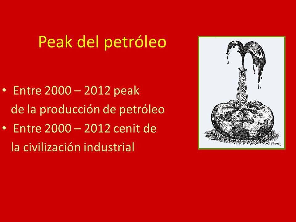 Peak del petróleo Entre 2000 – 2012 peak de la producción de petróleo