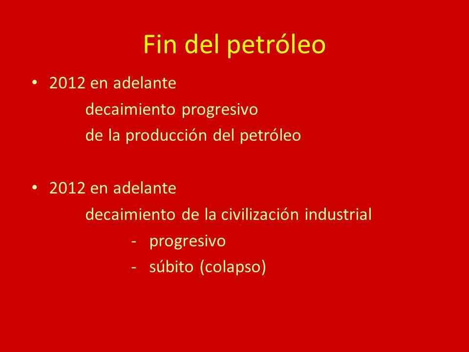 Fin del petróleo 2012 en adelante decaimiento progresivo