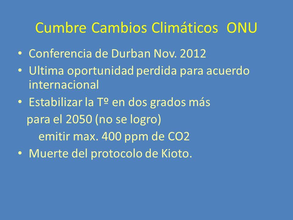 Cumbre Cambios Climáticos ONU