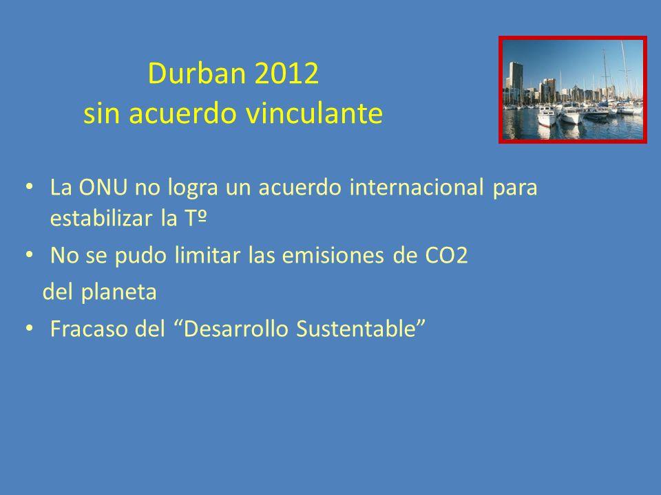 Durban 2012 sin acuerdo vinculante