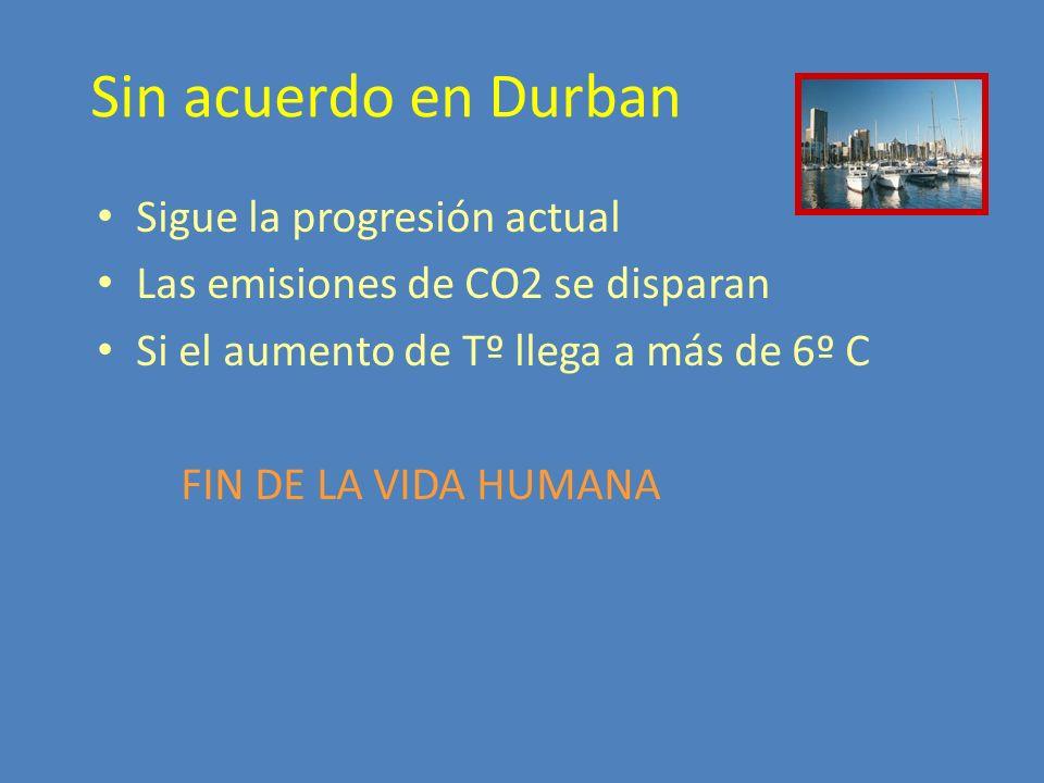 Sin acuerdo en Durban Sigue la progresión actual