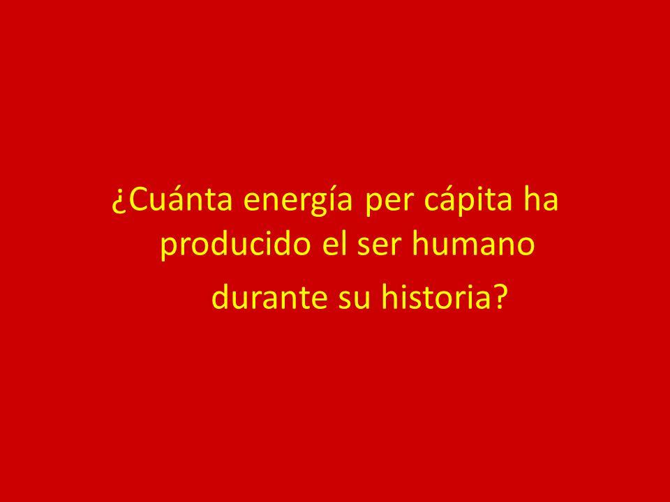 ¿Cuánta energía per cápita ha producido el ser humano durante su historia