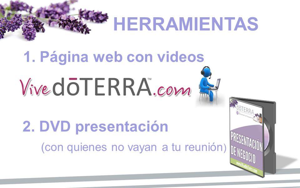 HERRAMIENTAS 1. Página web con videos