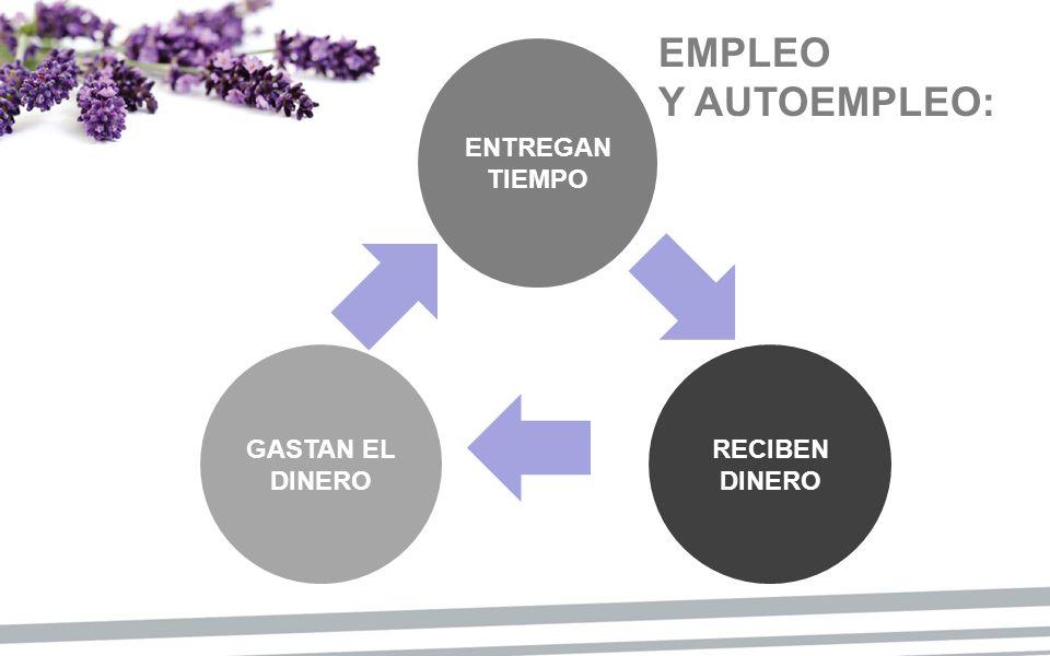 EMPLEO Y AUTOEMPLEO: ENTREGAN TIEMPO GASTAN EL DINERO RECIBEN DINERO