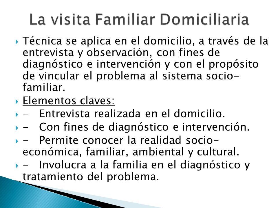 La visita Familiar Domiciliaria