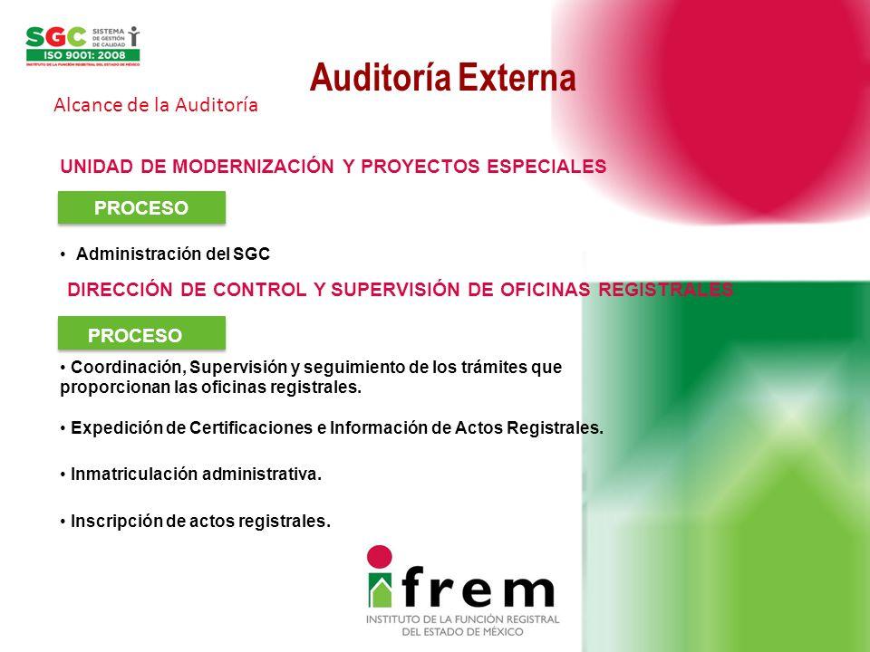 Auditoría Externa Alcance de la Auditoría