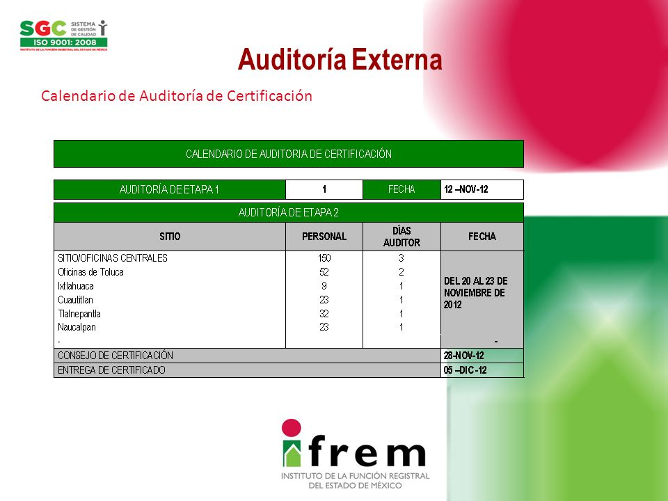 Auditoría Externa Calendario de Auditoría de Certificación