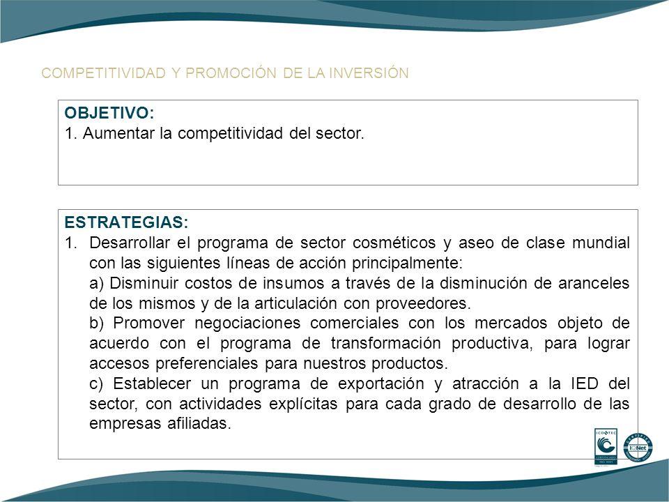1. Aumentar la competitividad del sector.