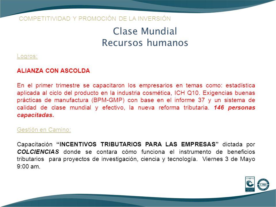 Clase Mundial Recursos humanos