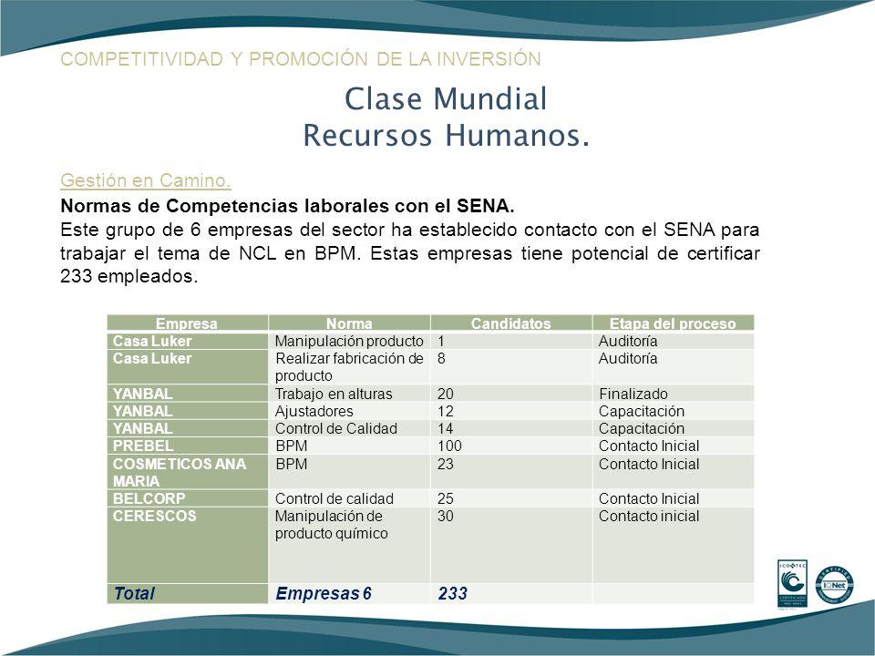 Clase Mundial Recursos Humanos.