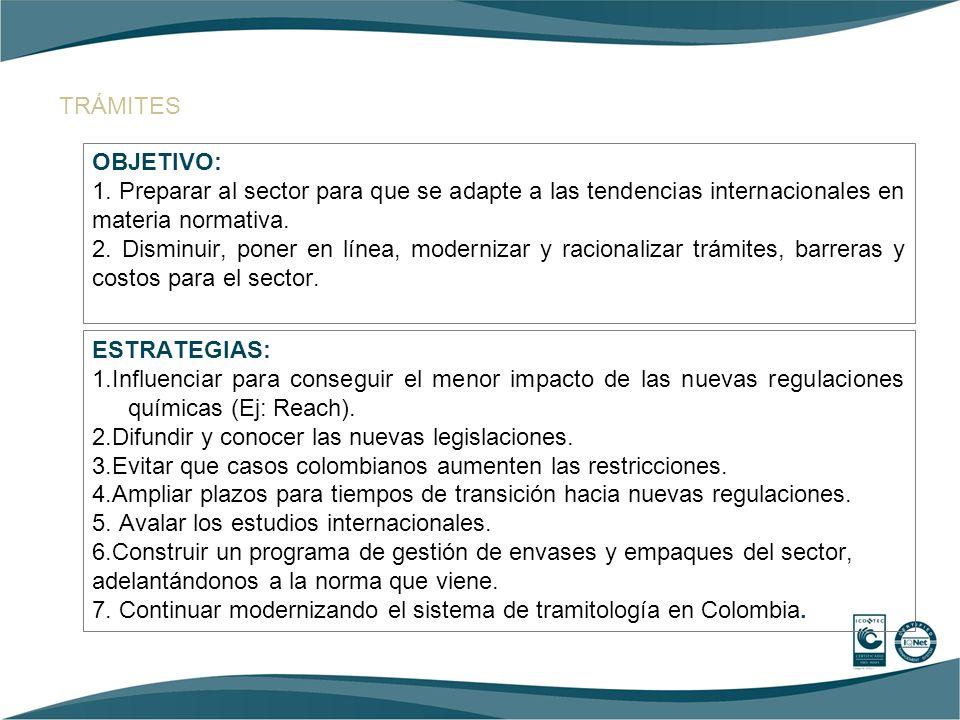 TRÁMITES OBJETIVO: 1. Preparar al sector para que se adapte a las tendencias internacionales en materia normativa.