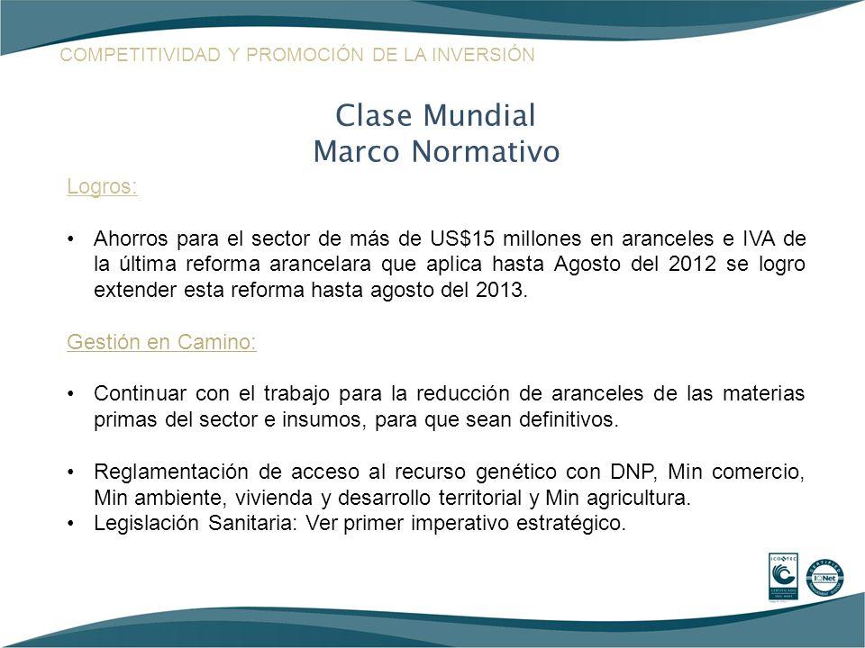 Clase Mundial Marco Normativo Logros: