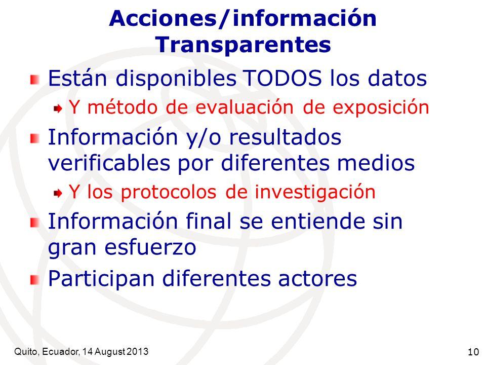 Acciones/información Transparentes