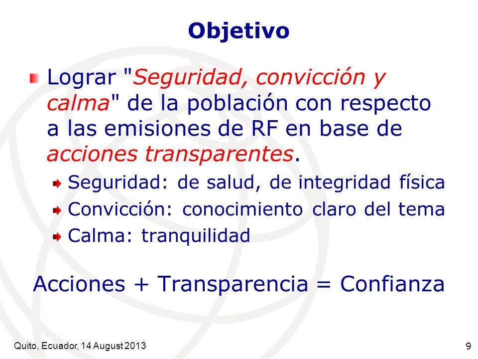 Acciones + Transparencia = Confianza