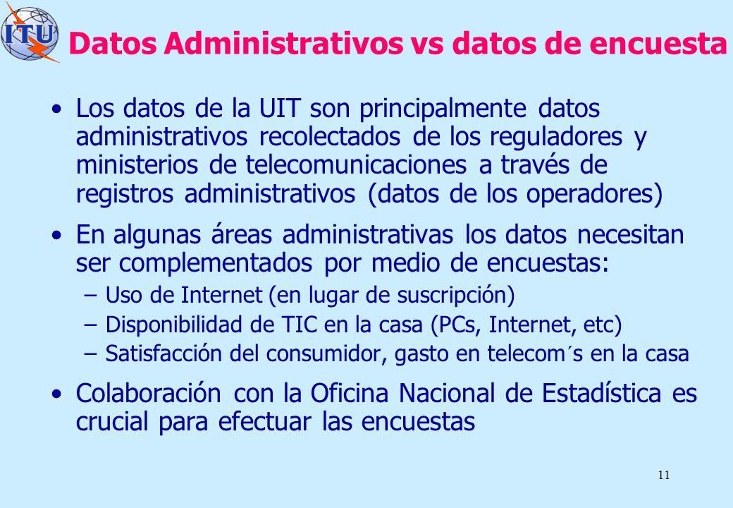 Datos Administrativos vs datos de encuesta