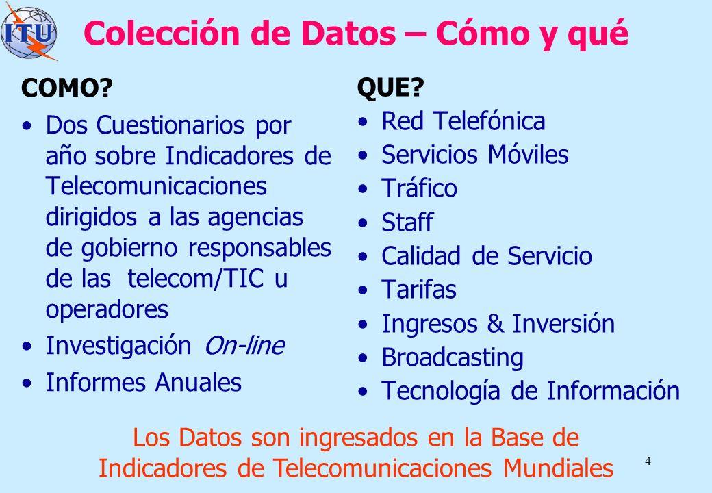 Colección de Datos – Cómo y qué