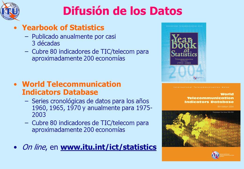 Difusión de los Datos Yearbook of Statistics