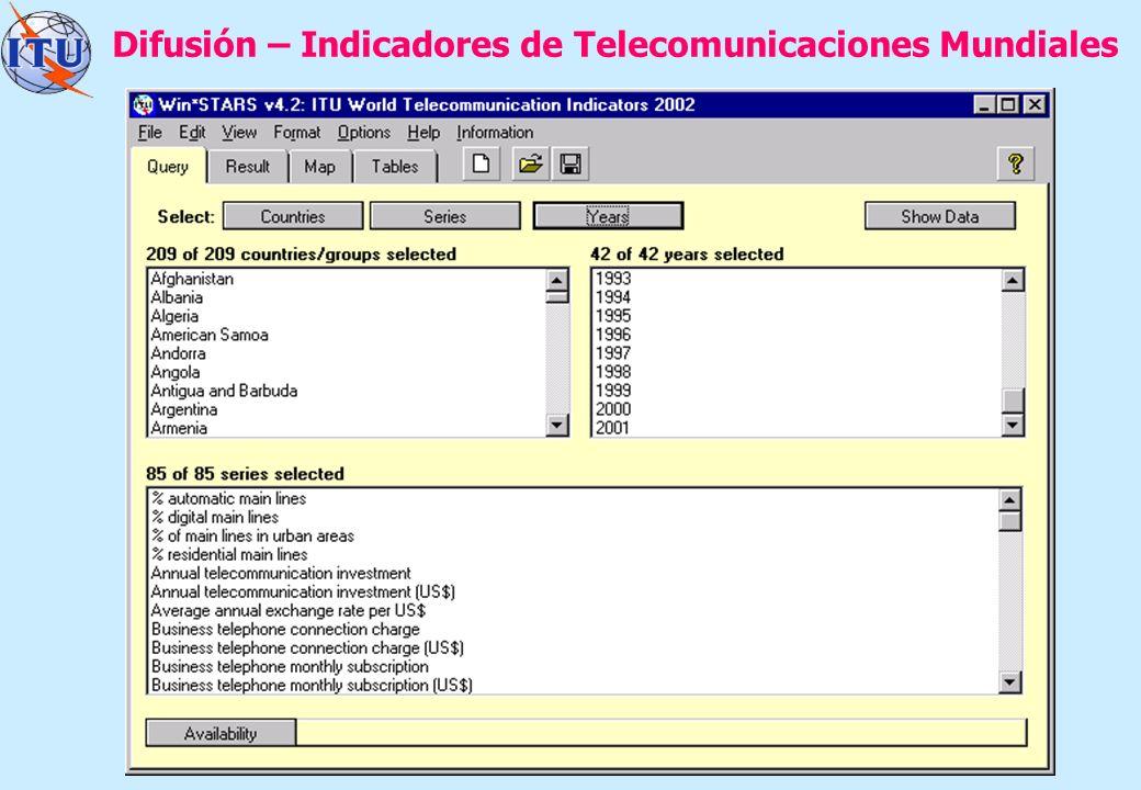 Difusión – Indicadores de Telecomunicaciones Mundiales