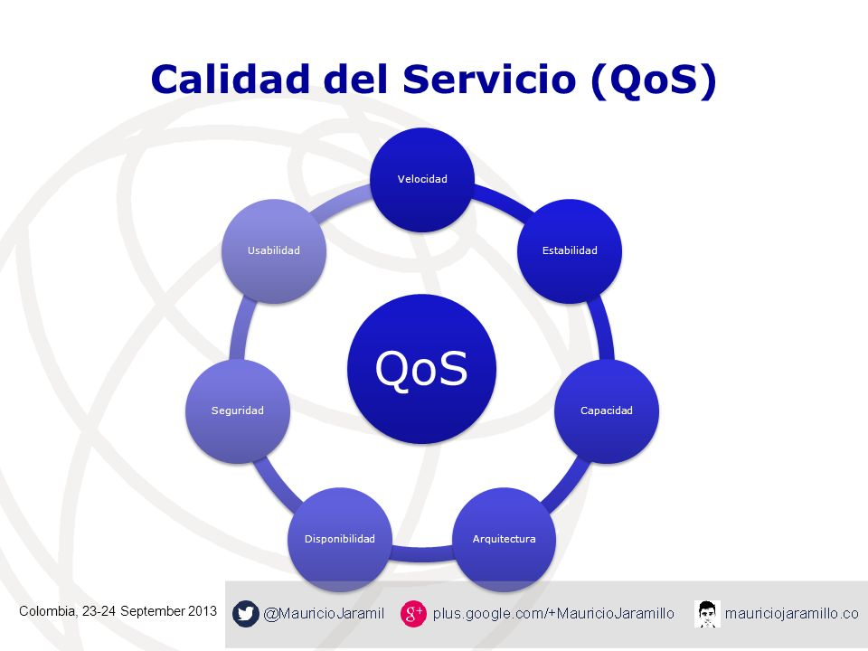 Calidad del Servicio (QoS)