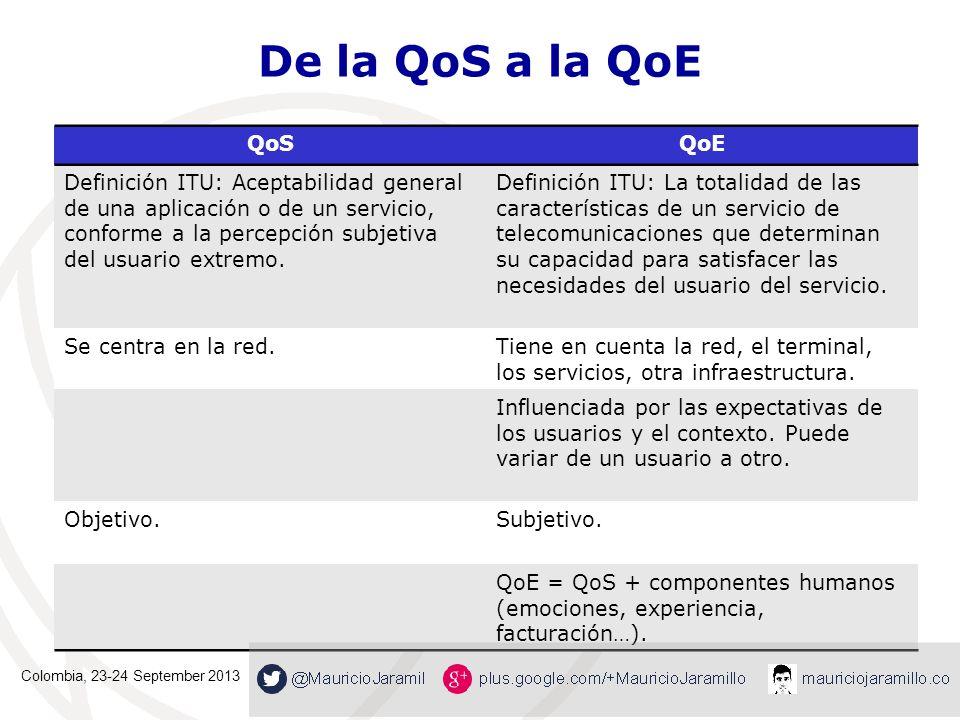 De la QoS a la QoE QoS. QoE. Definición ITU: Aceptabilidad general de una aplicación o de un servicio,