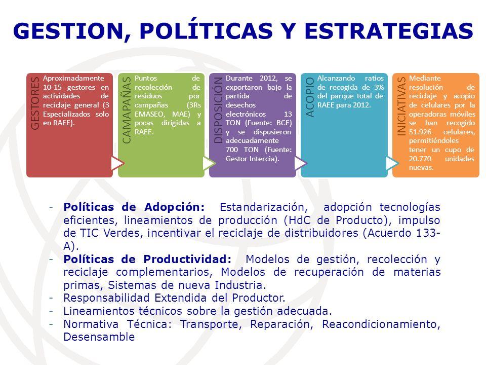 GESTION, POLÍTICAS Y ESTRATEGIAS