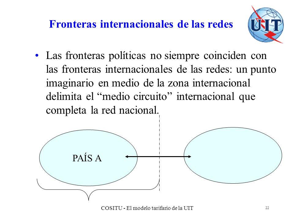 Fronteras internacionales de las redes
