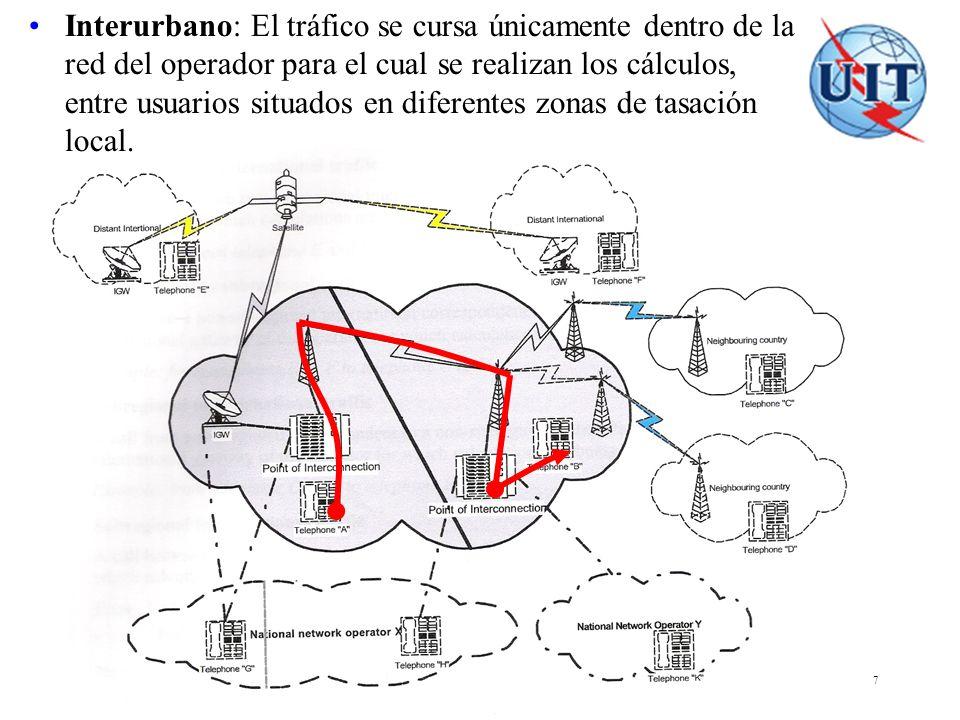COSITU - El modelo tarifario de la UIT