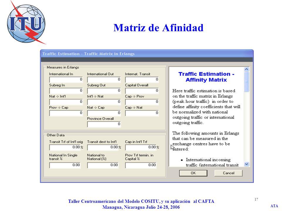 Matriz de Afinidad Taller Centroamericano del Modelo COSITU, y su aplicación al CAFTA Managua, Nicaragua Julio 24-28, 2006.