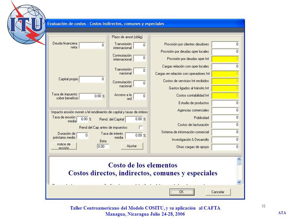Taller Centroamericano del Modelo COSITU, y su aplicación al CAFTA Managua, Nicaragua Julio 24-28, 2006