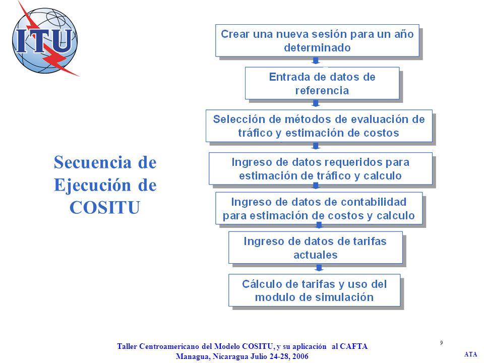 Secuencia de Ejecución de COSITU