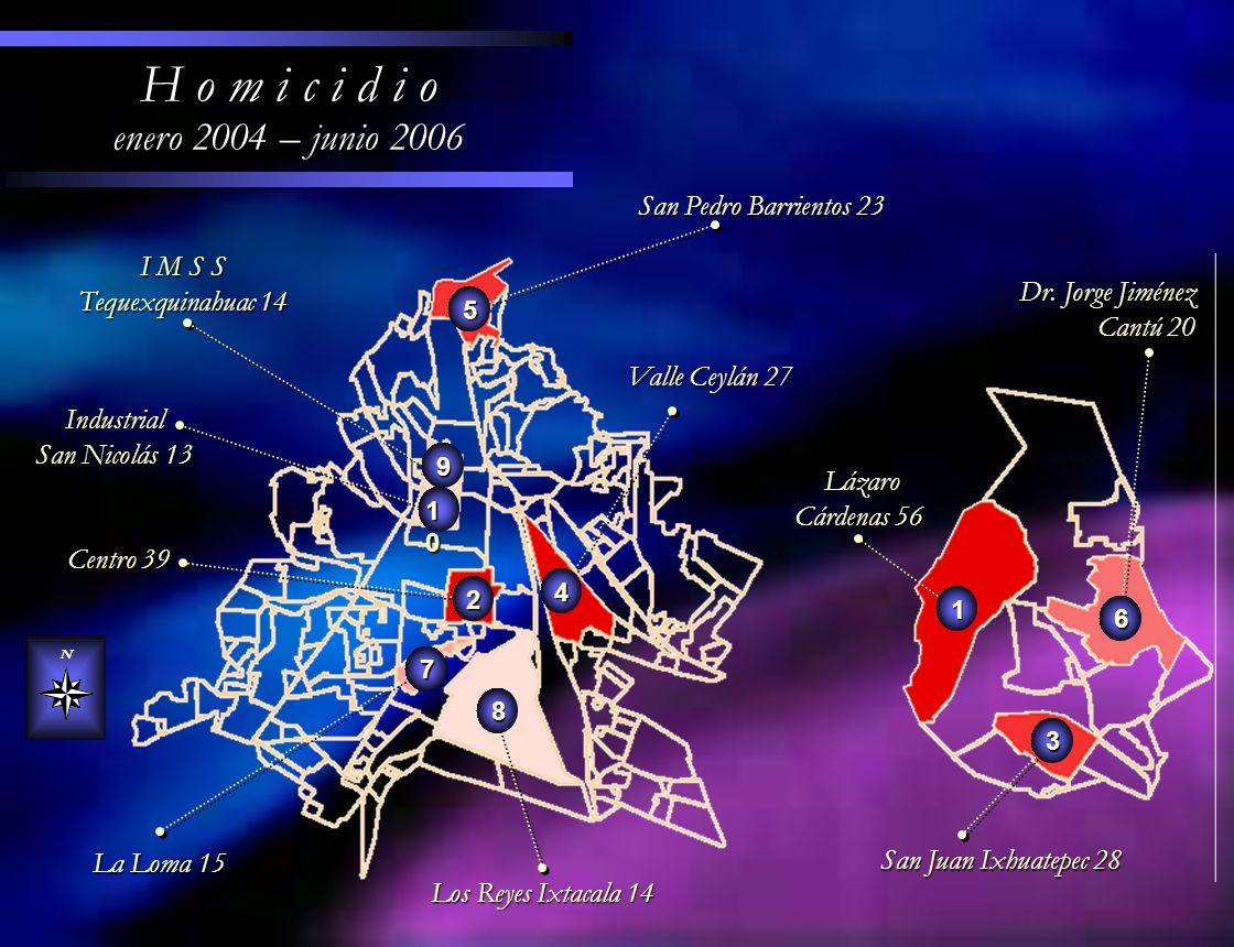 H o m i c i d i o enero 2004 – junio 2006 San Pedro Barrientos 23