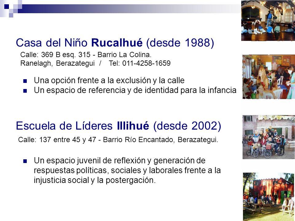 Casa del Niño Rucalhué (desde 1988)