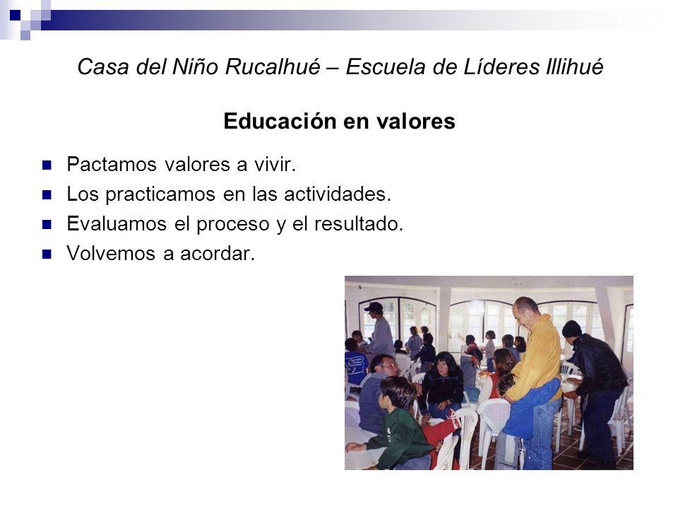 Casa del Niño Rucalhué – Escuela de Líderes Illihué Educación en valores