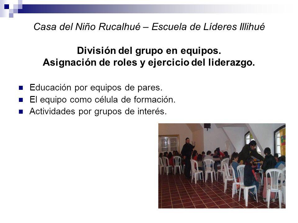 Casa del Niño Rucalhué – Escuela de Líderes Illihué División del grupo en equipos. Asignación de roles y ejercicio del liderazgo.