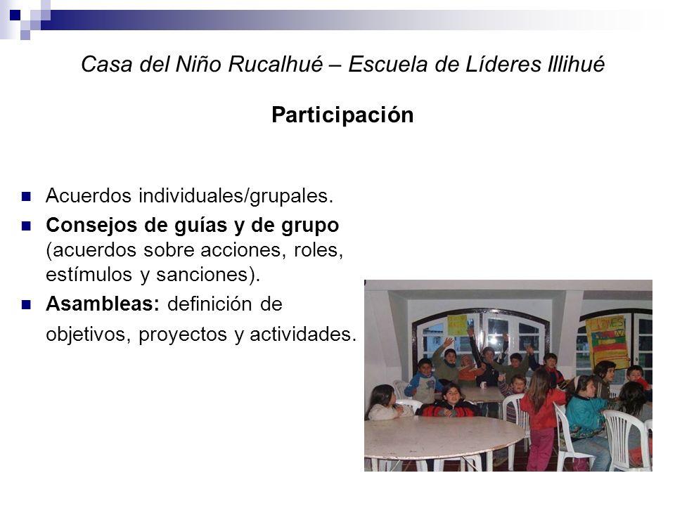 Casa del Niño Rucalhué – Escuela de Líderes Illihué Participación