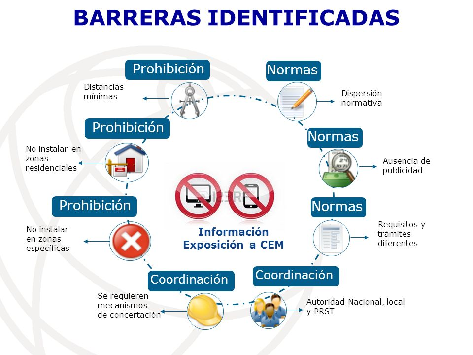 BARRERAS IDENTIFICADAS