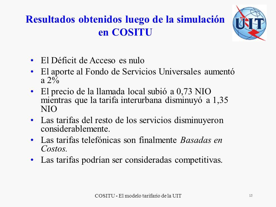 Resultados obtenidos luego de la simulación en COSITU