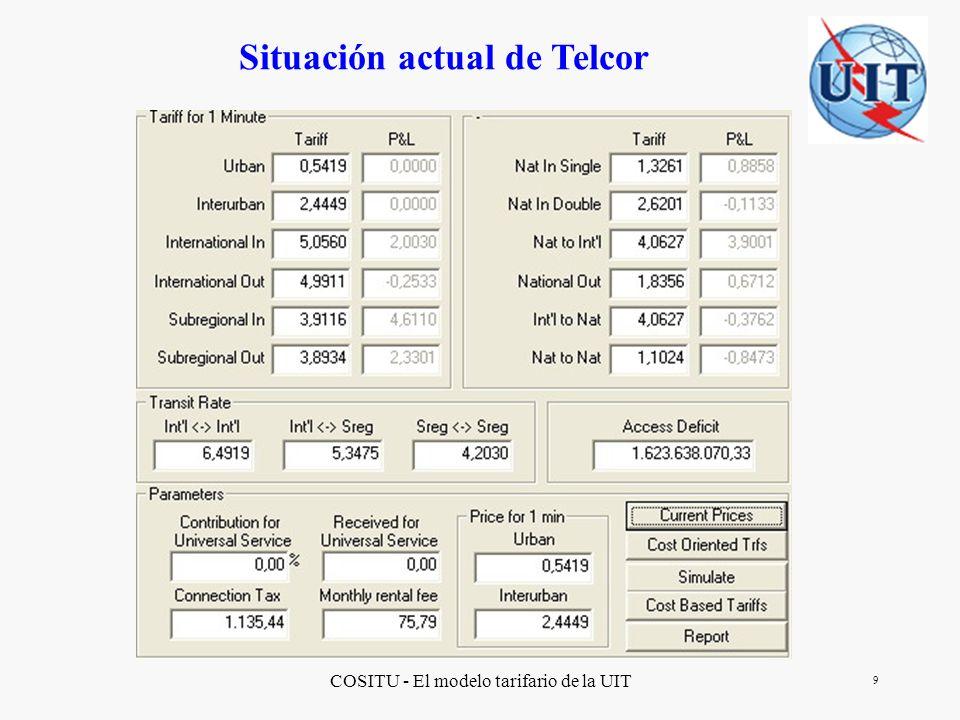 Situación actual de Telcor