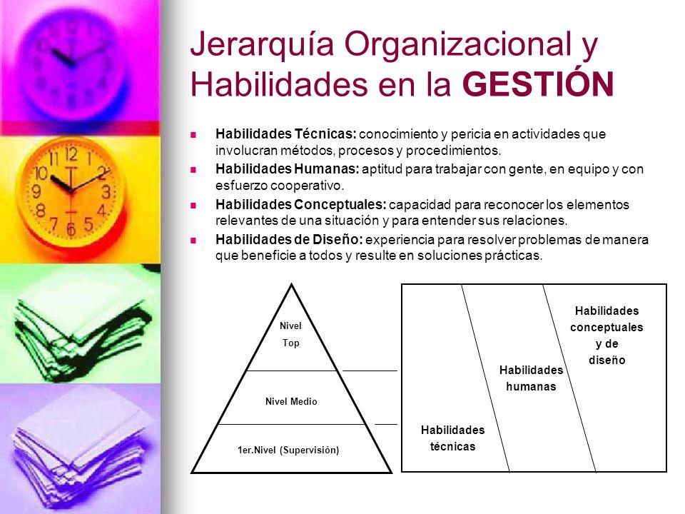 Jerarquía Organizacional y Habilidades en la GESTIÓN