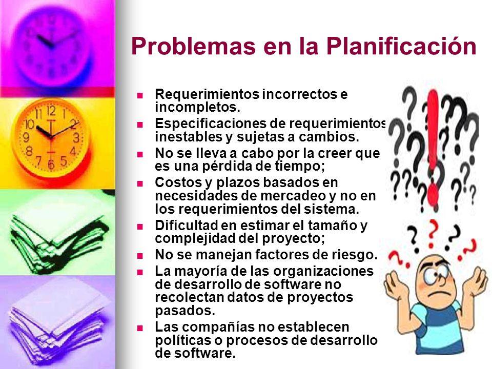 Problemas en la Planificación