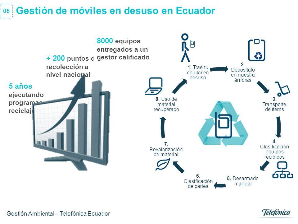 Gestión de móviles en desuso en Ecuador