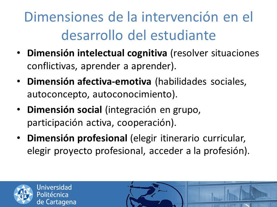 Dimensiones de la intervención en el desarrollo del estudiante