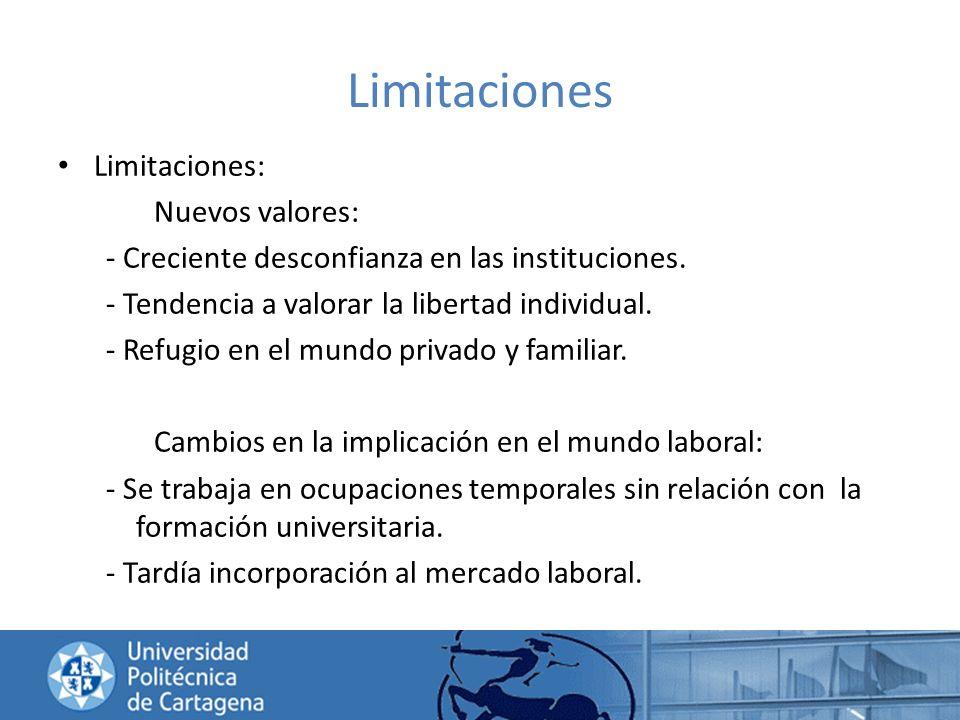 Limitaciones Limitaciones: Nuevos valores: